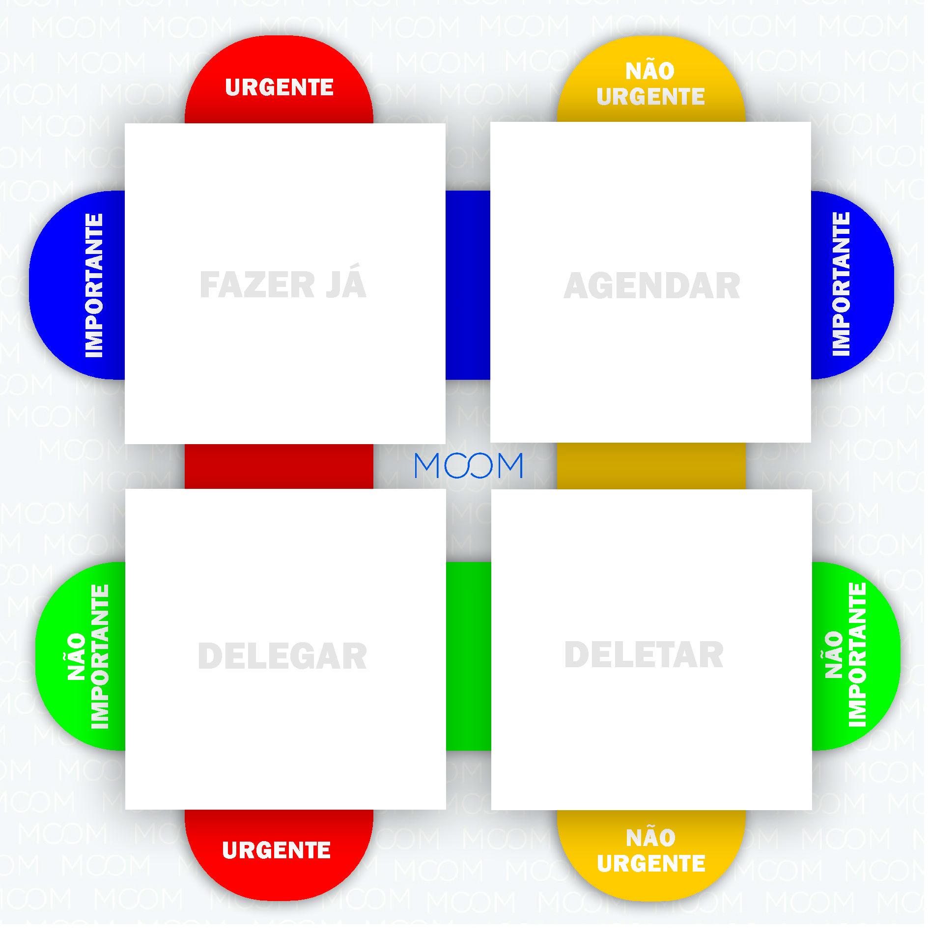 Matriz de Eisenhower by MOOM Consultoria e Coaching